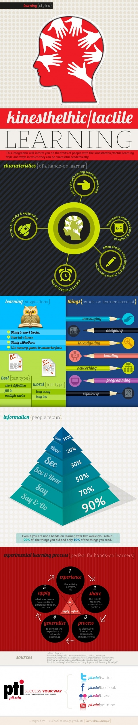 Kinesthetic-Tactile-Learning-Styles-Infographic_1