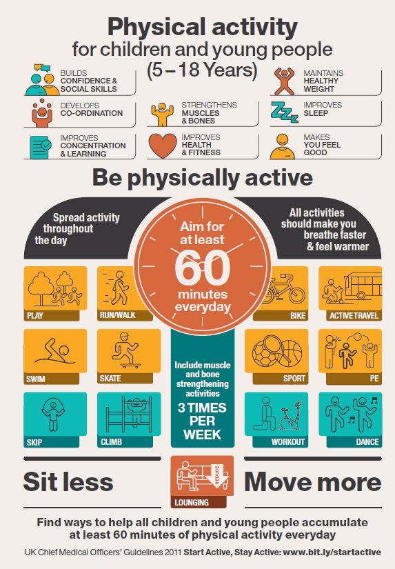 UK_Children_physical_activity_infographic.jpg