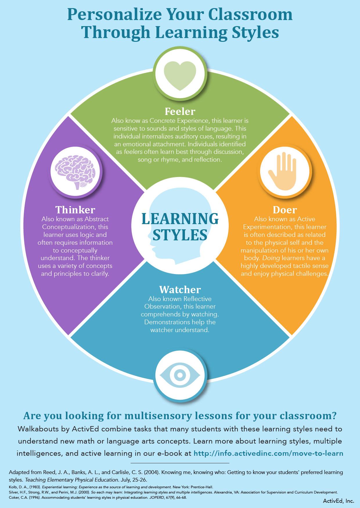 Learning_Styles.jpg