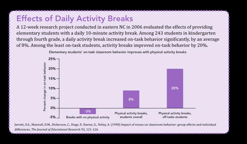 Activity_Breaks.png